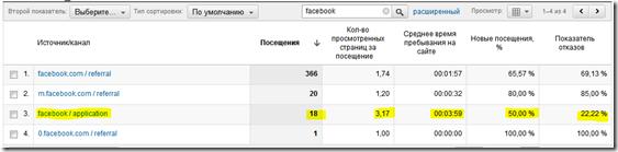 Переходы из приложения Facebook