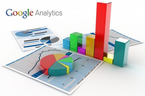 Настройка Google Analytics