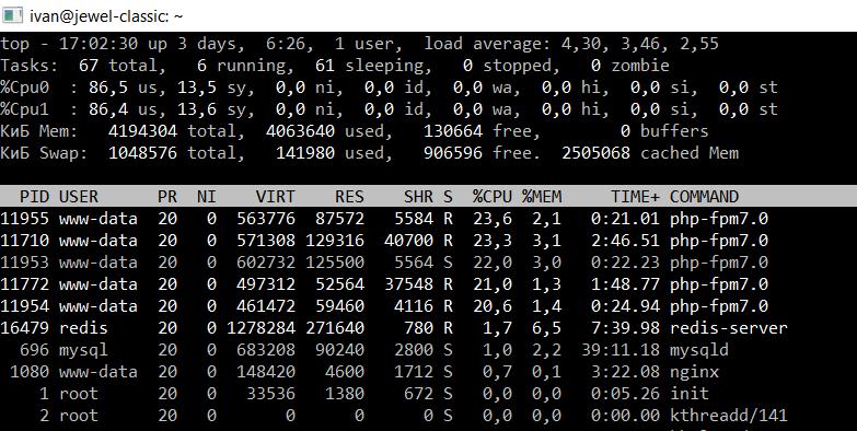 Статистика сервера при сканировании 40 потоками