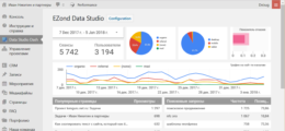 Отображение отчетов Data Studio в WordPress