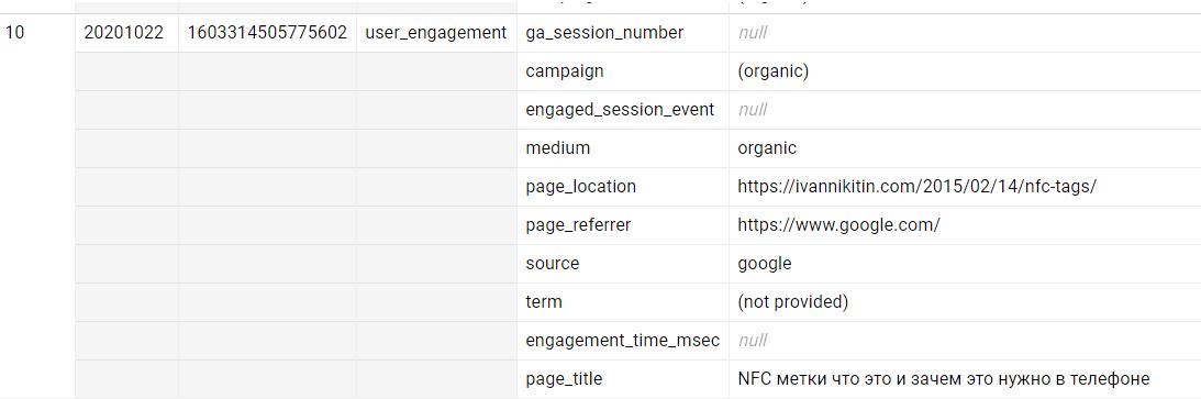 Событие user_engagement